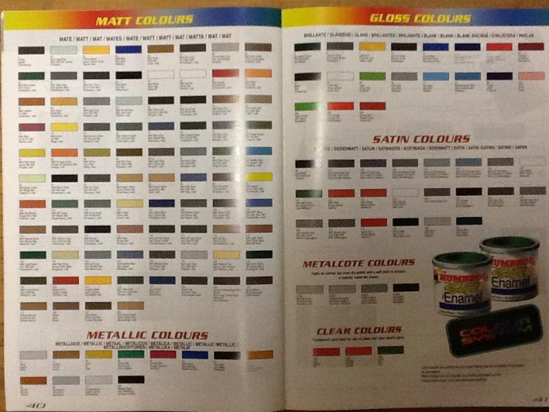 Catalogue 2005 Helle689
