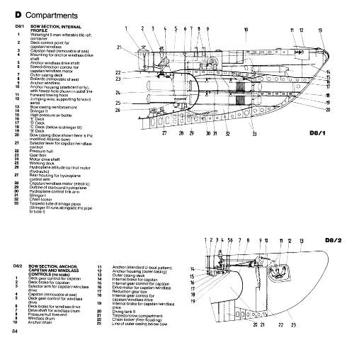 UBOOT VII-C  1/48 - Page 2 Compar10