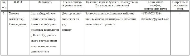 Хмельов О.Г.  ЗАЯВКА 116