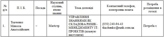 Ткаченко_заявка 121