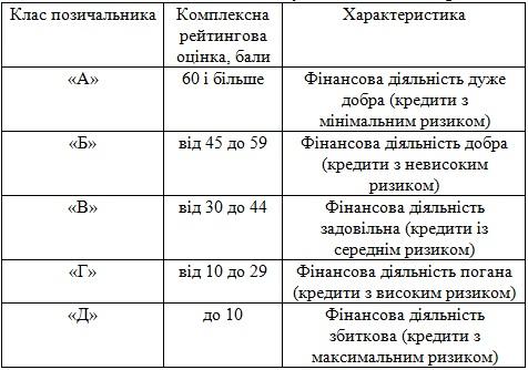 Чеверда_ЗНУ_Полтава 1210