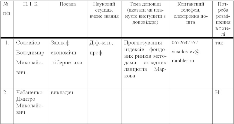 Соловьев_Чабаненко_заява 1_bmp14