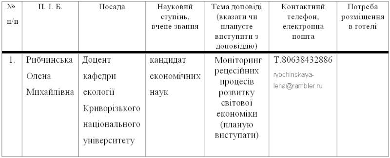 ФОРМА ЗАЯВКИ   Рибчинська 1_bmp23
