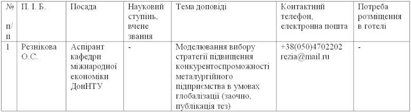 Резнікова_заявка_моделювання 1_bmp29
