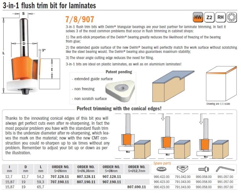 Affleurer une tôle en aluminium ? Cmt10