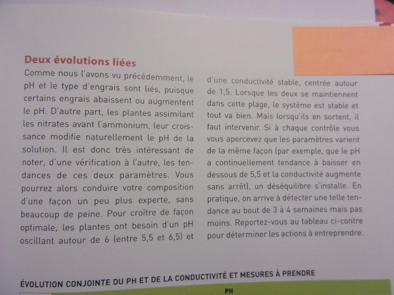 mur végétal: évolution dans le temps et pH 20141010