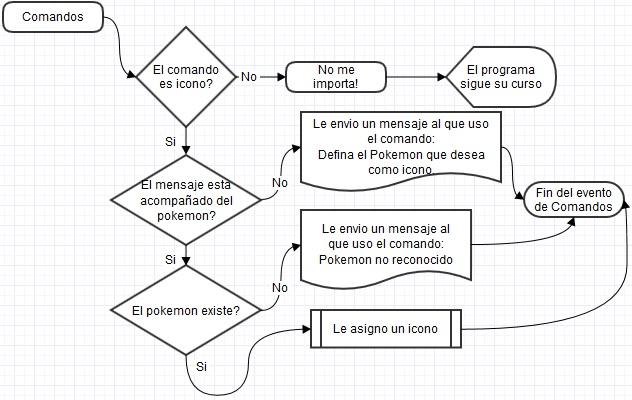 3.- Solucionario Df_ico10