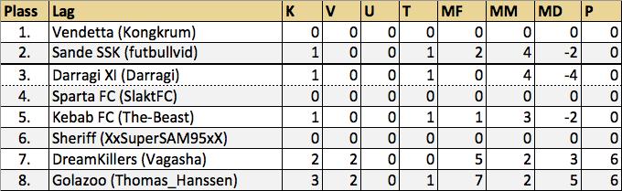 1. divisjon - Sesong 1 Skjerm21