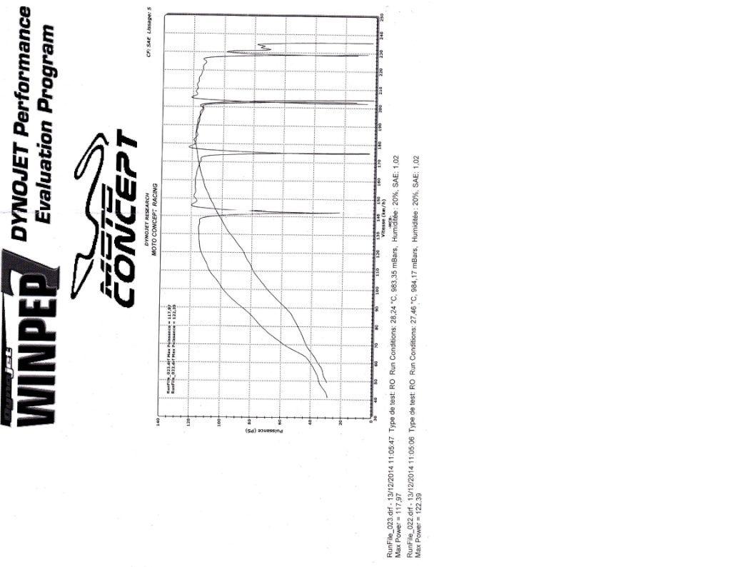 CDI ou PCV - Page 2 Sans_t10