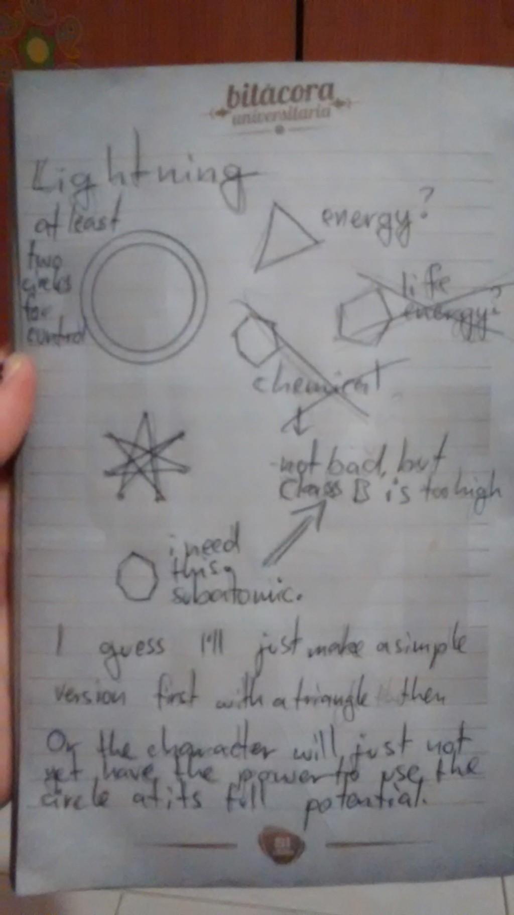 making a transmutation circle Img_2013