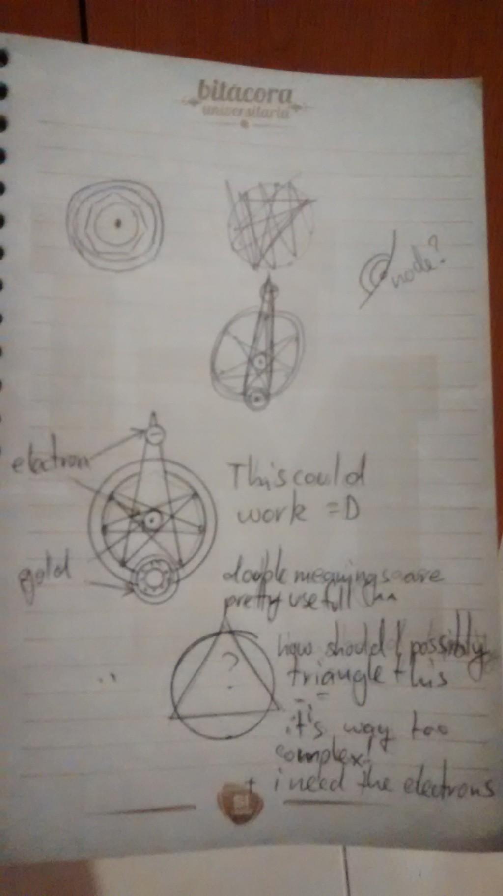 making a transmutation circle Img_2016