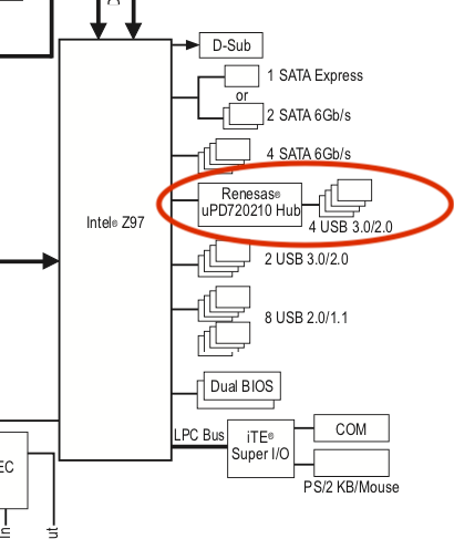 USB 3.0 port NEC Renesas 10.9 a 10.15 Captur11
