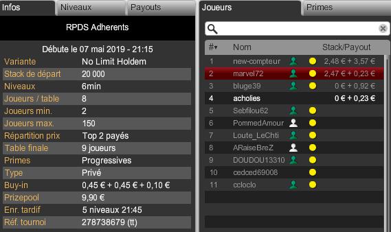 Championnat RPDS Adherents 2eme trimestre 2019 Adhzor17