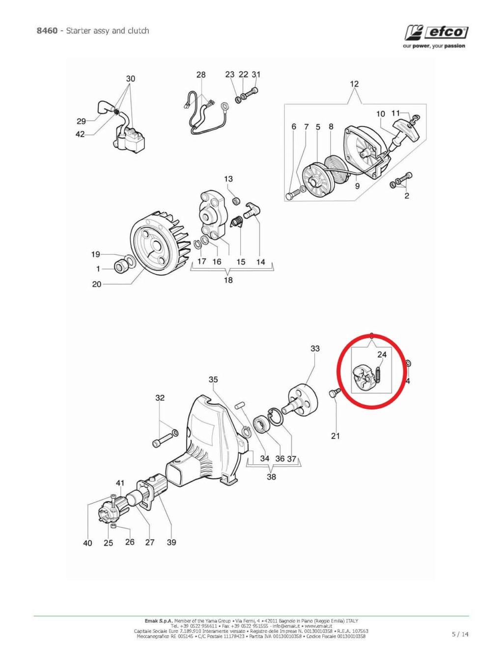 Problema frizione 8460_i10