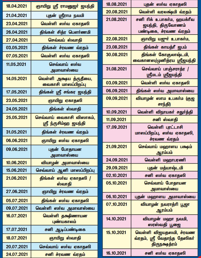 தமிழ் வருட பிறப்பு 2021 - ப்லவ வருஷத்தின் முக்கிய பண்டிகை & விரத தினங்கள் D10