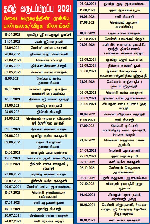 ப்லவ வருஷத்தின் முக்கிய பண்டிகை-விரத தினங்கள் Days10
