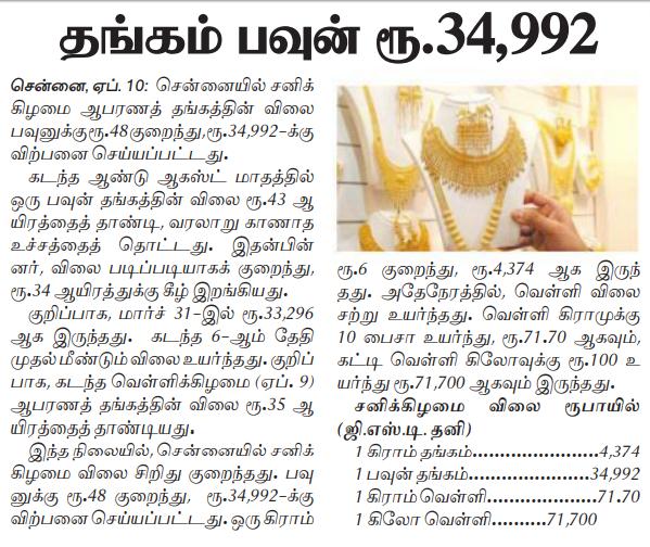 தங்கம் பவுன் ரூ.34,992 News15