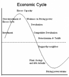 Питер Мейер - Экономика Центробанка разрушена Econom10