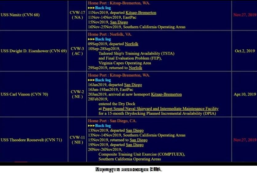 Бенджамин Фулфорд 02.12.2019 - Еженедельный обзор скрытой геополитики Fulf110