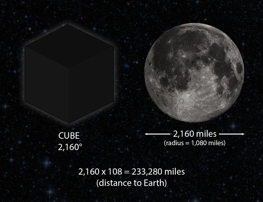 Лиза Ренье - Утраченные знания о человеческой цивилизации Блог «Изменяющиеся линии времени»  Июль 2021 года Moon-p10