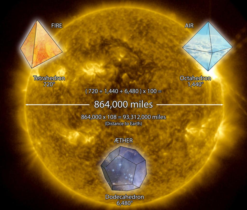 Лиза Ренье - Утраченные знания о человеческой цивилизации Блог «Изменяющиеся линии времени»  Июль 2021 года Sun-pl10