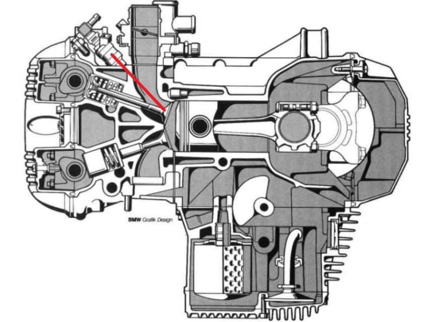 Exhaust emission readings  Cutawa10