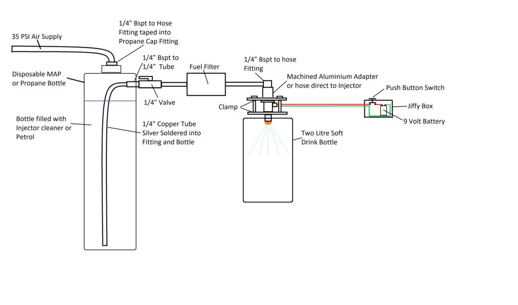 Cleaning Fuel Injectors Fuel_i10