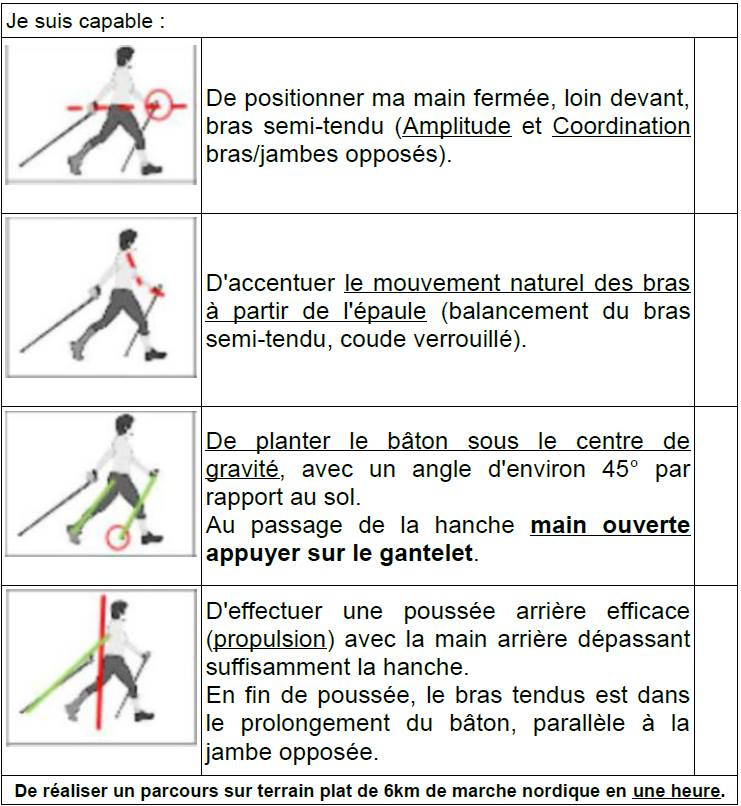 Formation Animateur Format10
