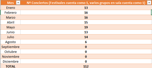 Cuántas entradas de próximos conciertos habéis llegado a acumular? - Página 2 2019-021