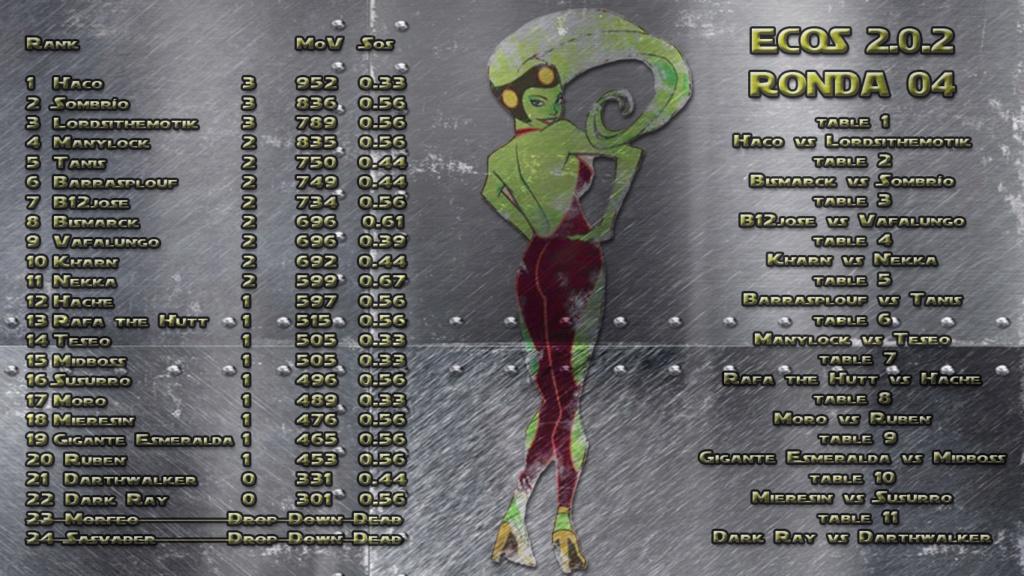 ECOS DE ALDERAAN 2.O.2 RONDA 04 - Una de cal y una de arena Ronda_18