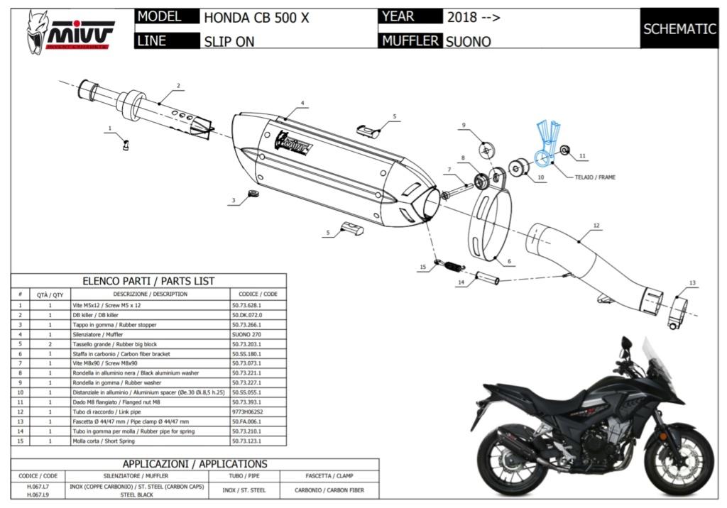 Escapes para CB500X - Página 31 20200214