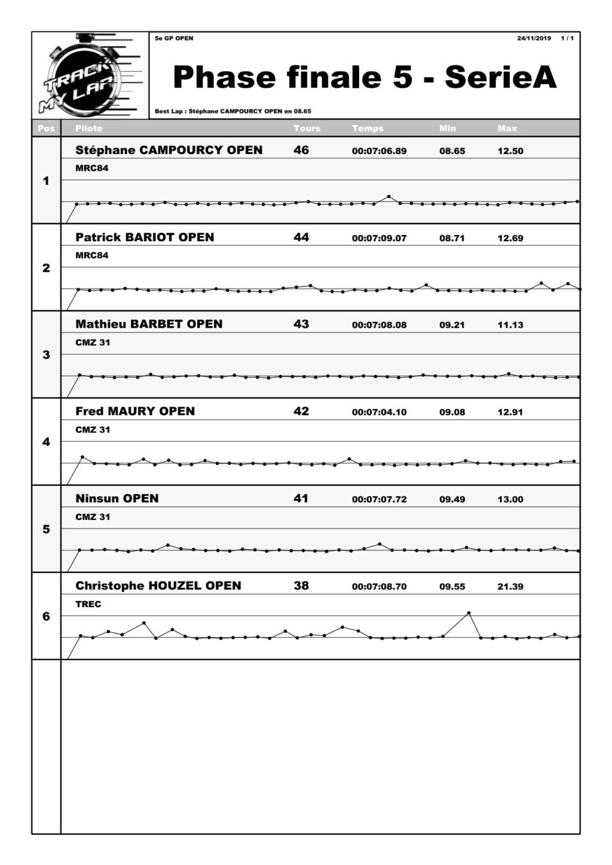 GP Mini-Z 65 2019 - Page 2 Open_p10