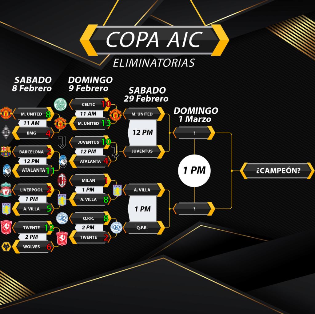 [AICv23] Horarios Semifinales & Final - COPA AIC Elimin11