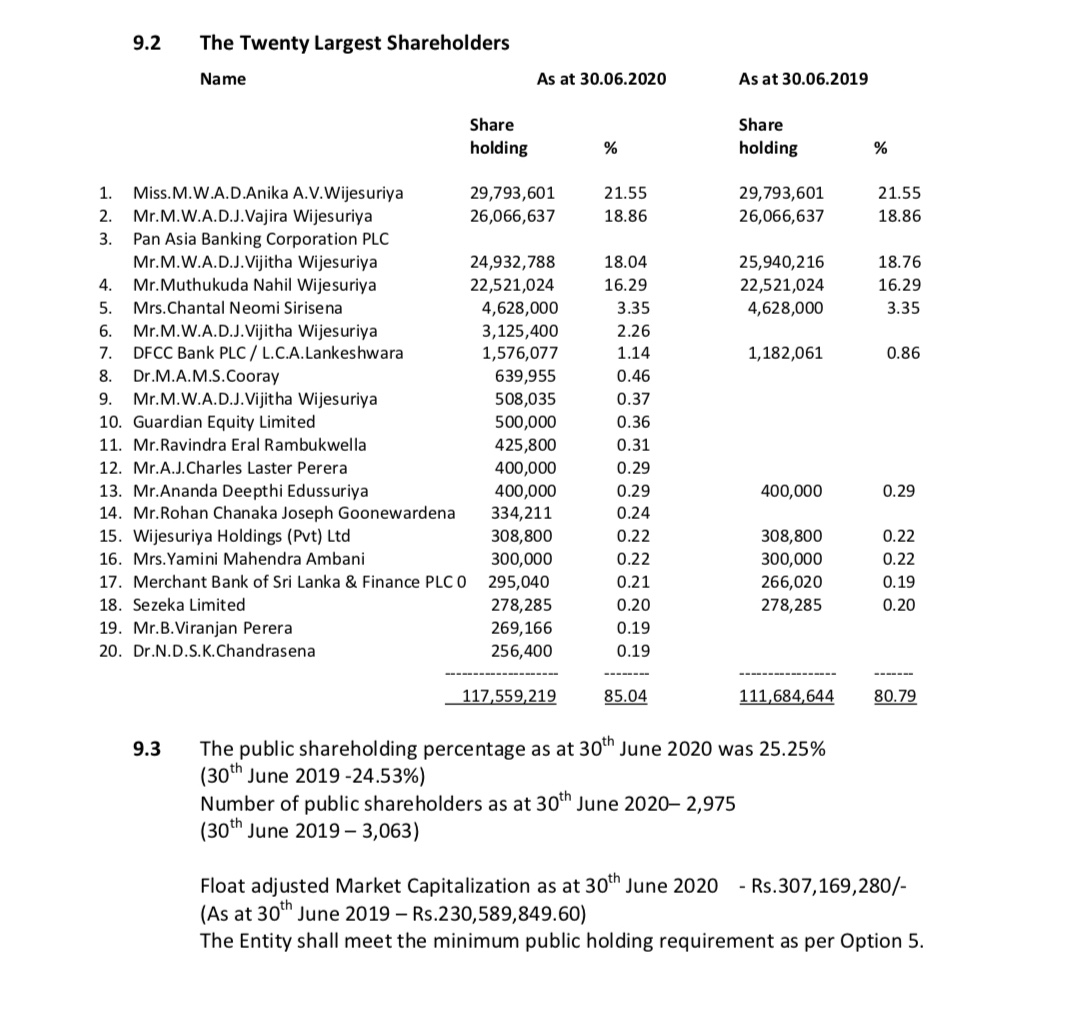 EAST WEST PROPERTIES PLC (EAST.N0000) - Page 13 Dcb26610