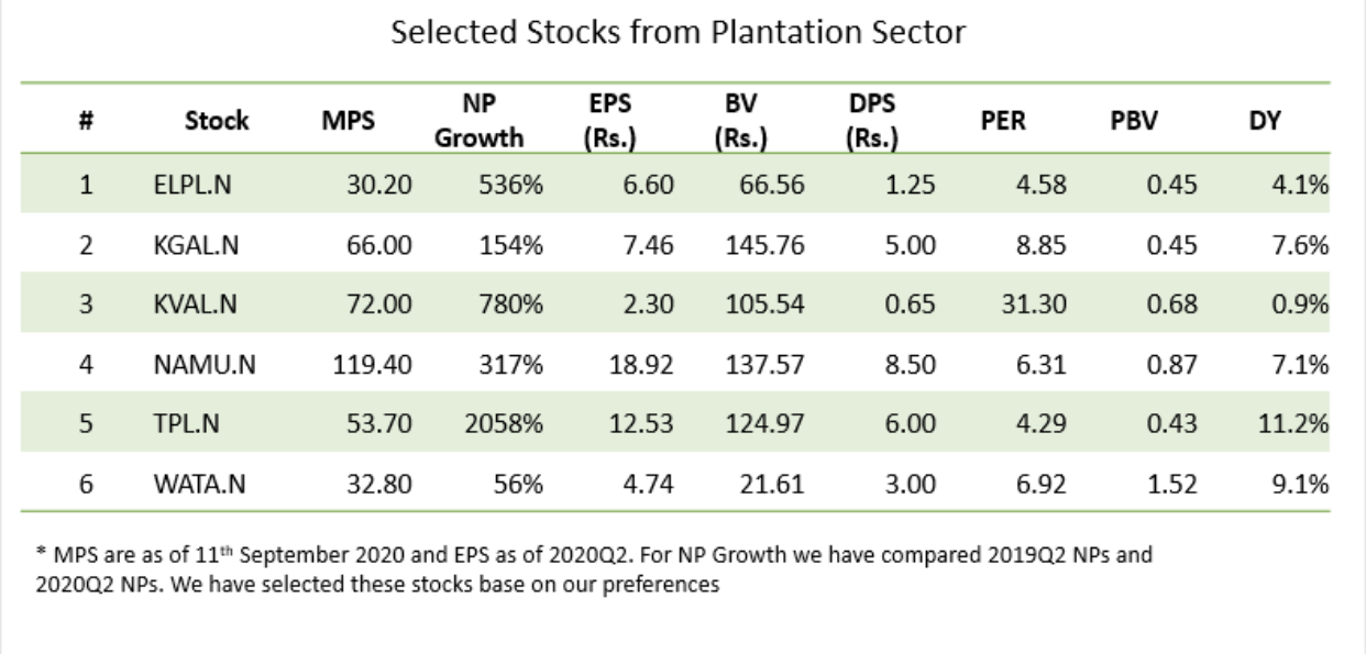 PLANTATION SECTOR - Page 11 F0fb2d10