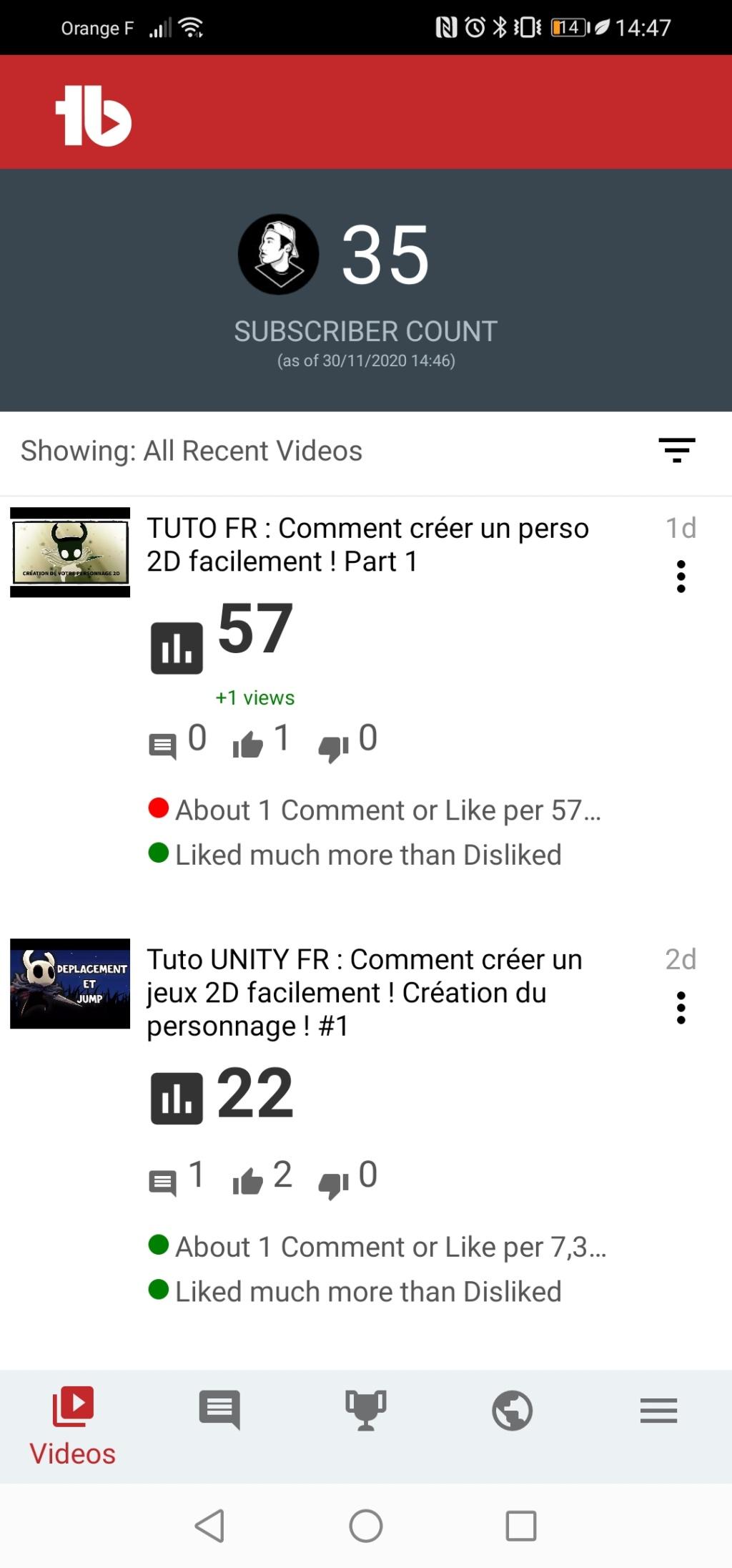 [Chaîne] KingDara [Création de jeux vidéo][Tuto][DevLog][Unity] Screen11