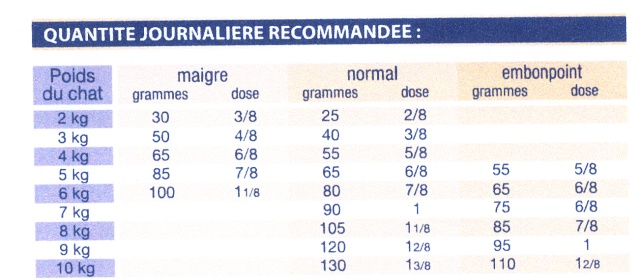 Tag renal sur Association APSANA Dose_r11