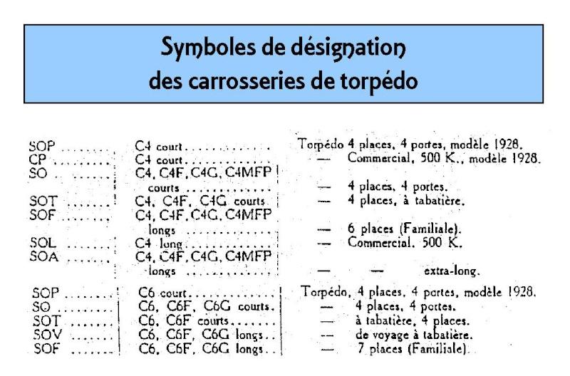 Torpédos C4 et C6 - classification Symbol10