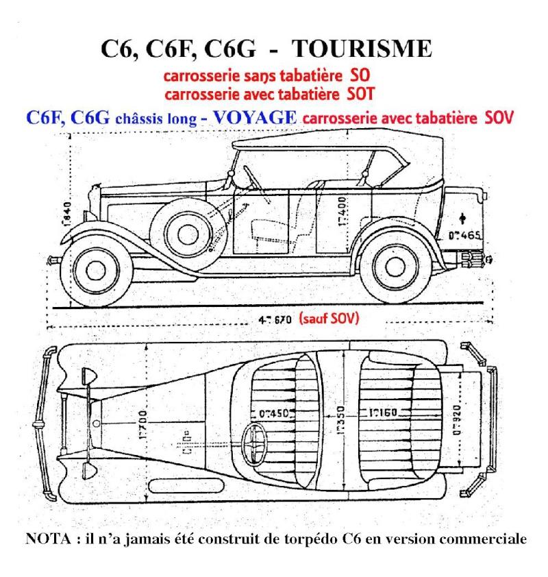 Torpédos C4 et C6 - classification Torpad11