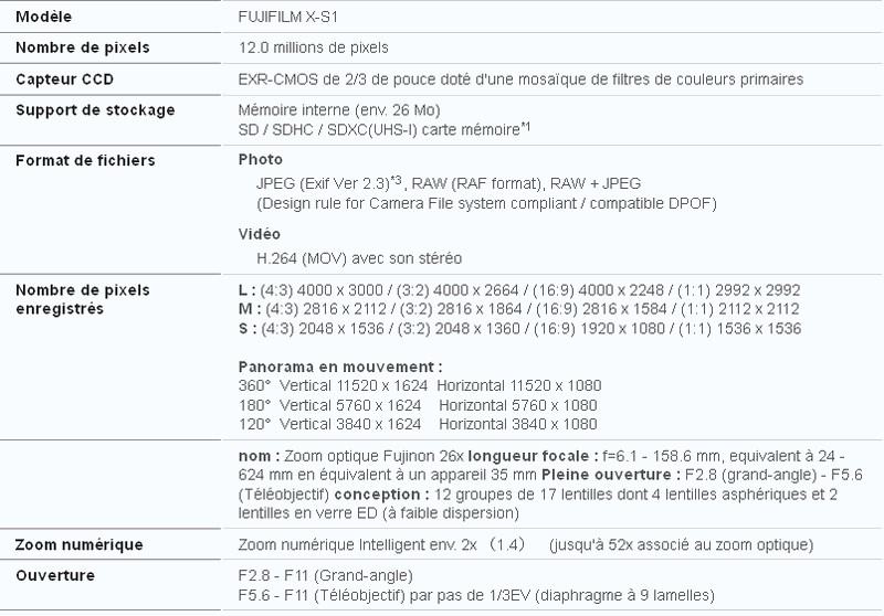 2012 Fujifilm X-S1 EXR X_s1_010