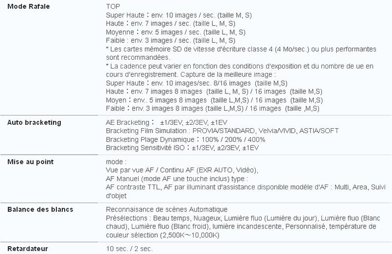2012 Fujifilm X-S1 EXR X_s1_012