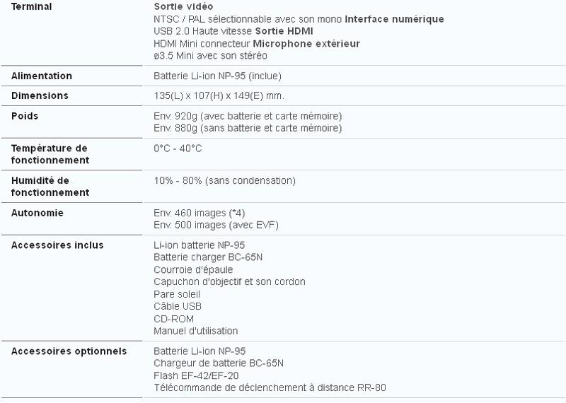 2012 Fujifilm X-S1 EXR X_s1_014
