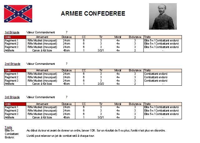 Guerre de Sécession en 28mm - Page 3 110