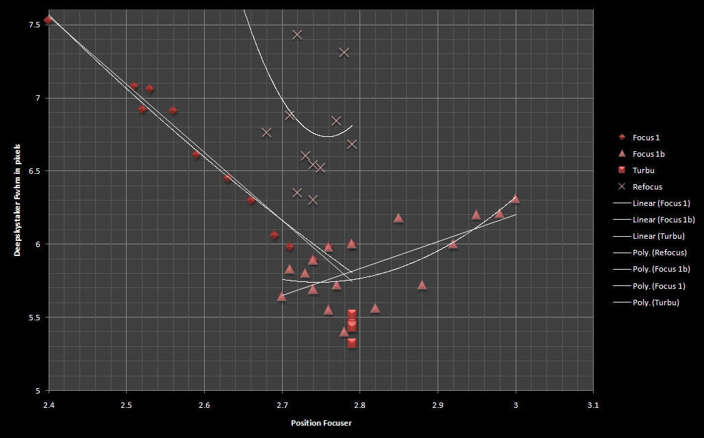Observatoire du Celado - Teardrop Nebula - IC 423 Focus210