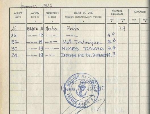 [Aéronavale divers] Mission Amérique du Sud, jan/fév 1967 Atlantic, 21F Img73810