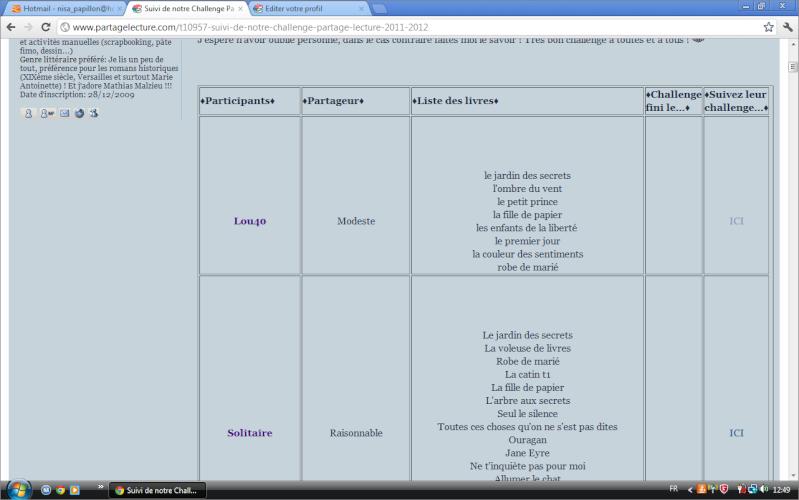 Suivi de notre Challenge Partage Lecture 2011/2012 - Page 2 Challe10