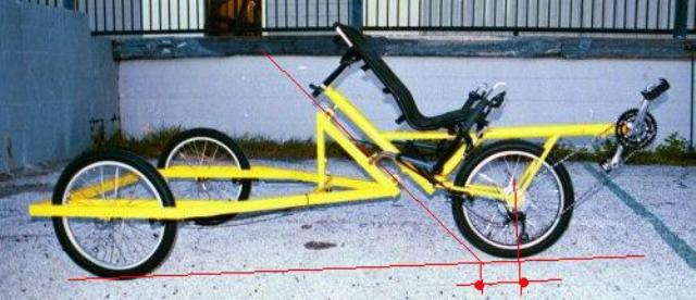 TRiACTION ........ le trike delta à traction directe Yellow10