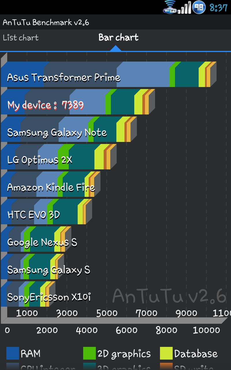 [ROM 2.3.6/XXLC1]  [30.03.12] Chrack´s V18 XXLC1 Multi - FF Beta- Jkay Mod [539MB / 328MB / 224MB] - Page 2 Sc201215