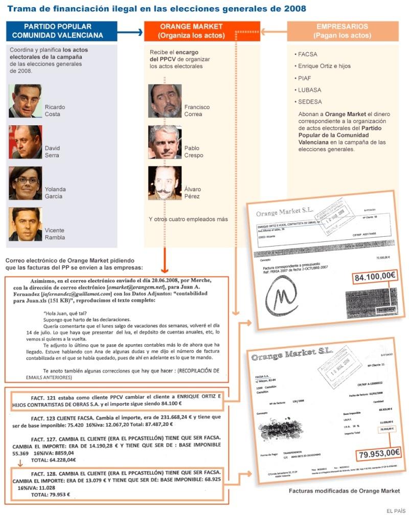 Eduardo Zaplana, un sinvergüenza propio de una casta política podrida - Página 7 13278710