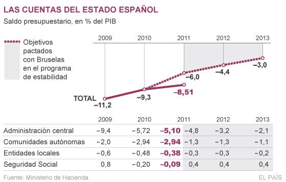 La desastrosa política económica de España, un país demencial - Página 2 13303612